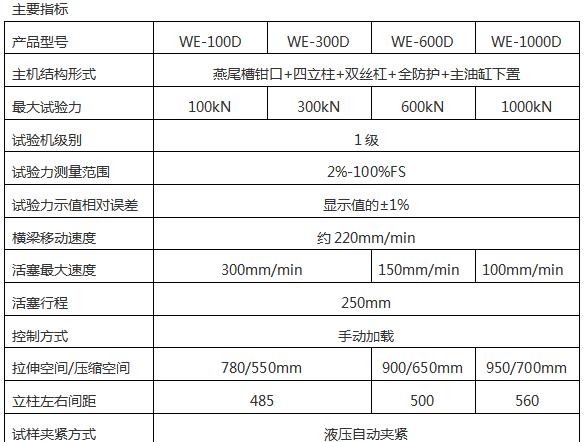 WE-600B(D)液晶数显式液压万能试验机