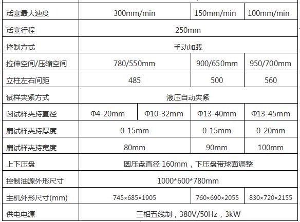 WEW-300D(B、C)/30吨/300 Kn微机屏显式液压万能试验机